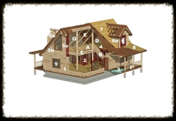 Country Cut Milled Log Home Package